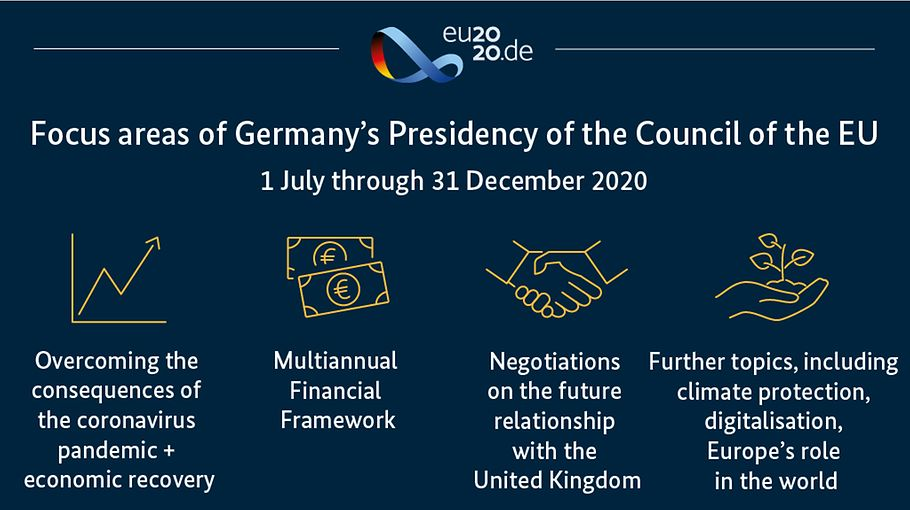 Germany's presidency of the Council of the EU
